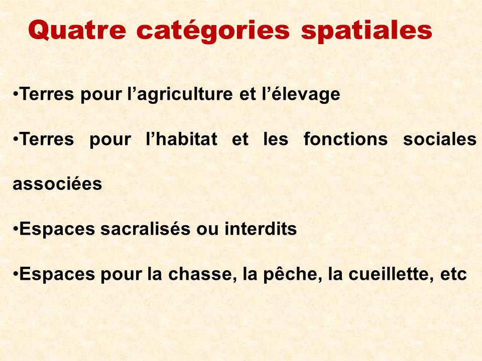 Quatre catégories spatiales