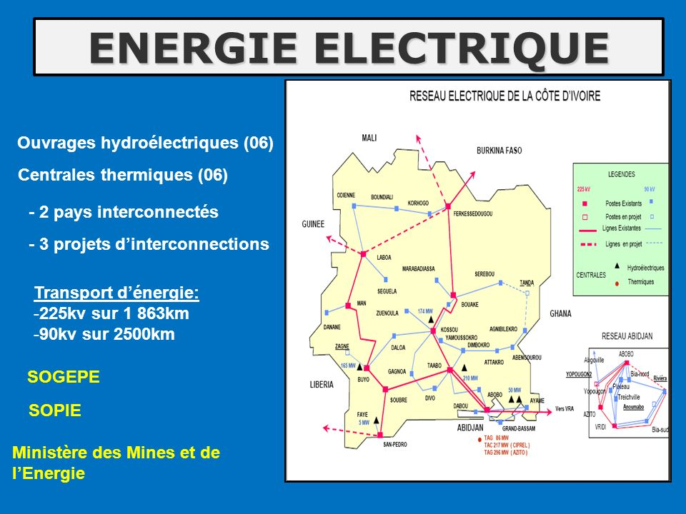 ENERGIE ELECTRIQUE Ouvrages hydroélectriques (06)
