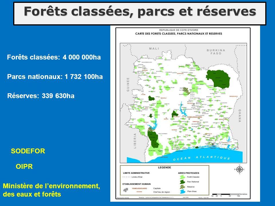 Forêts classées, parcs et réserves