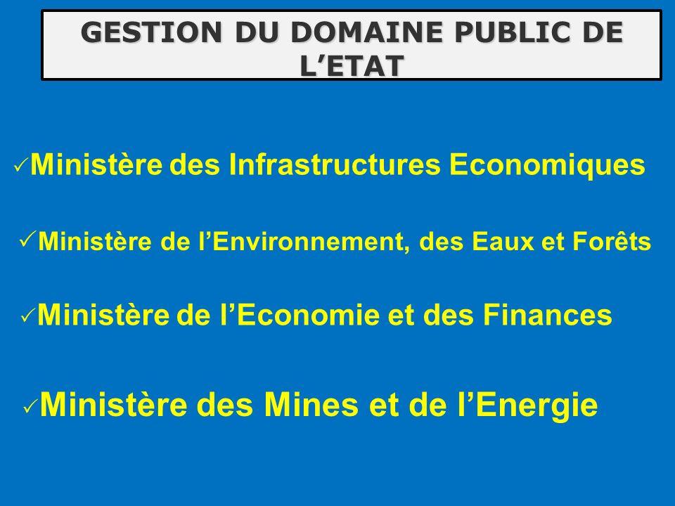 GESTION DU DOMAINE PUBLIC DE L'ETAT