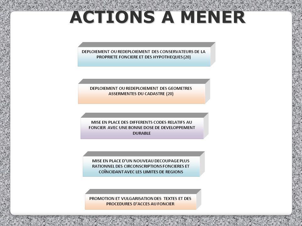 ACTIONS A MENER DEPLOIEMENT OU REDEPLOIEMENT DES CONSERVATEURS DE LA PROPRIETE FONCIERE ET DES HYPOTHEQUES (20)