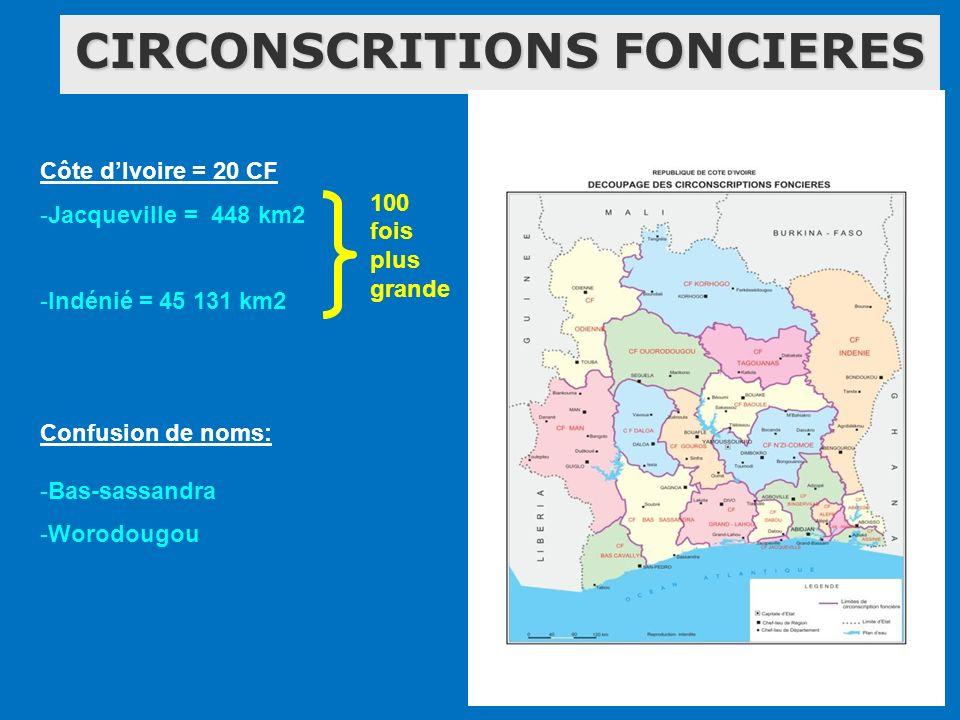 CIRCONSCRITIONS FONCIERES