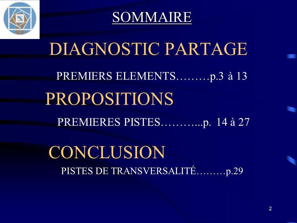 PREMIERS ELEMENTS………p.3 à 13