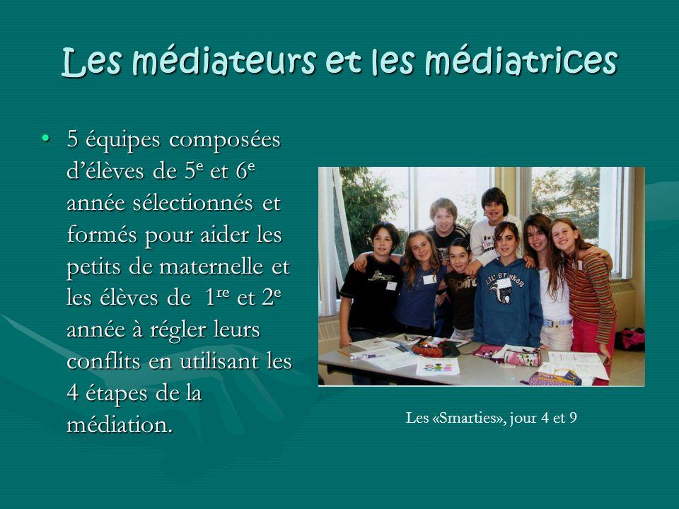 Les médiateurs et les médiatrices