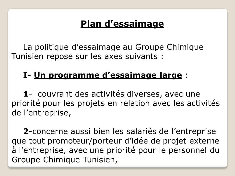 Plan d'essaimage La politique d'essaimage au Groupe Chimique Tunisien repose sur les axes suivants :