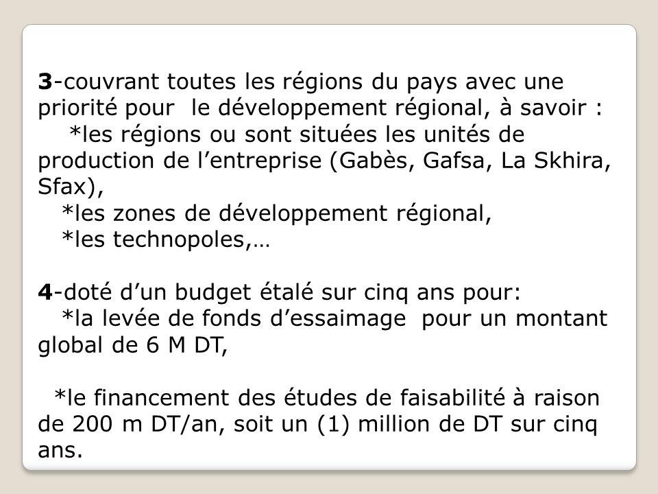 3-couvrant toutes les régions du pays avec une priorité pour le développement régional, à savoir :