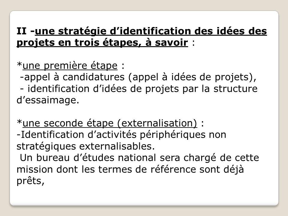II -une stratégie d'identification des idées des projets en trois étapes, à savoir :