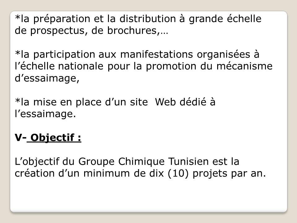 *la préparation et la distribution à grande échelle de prospectus, de brochures,…