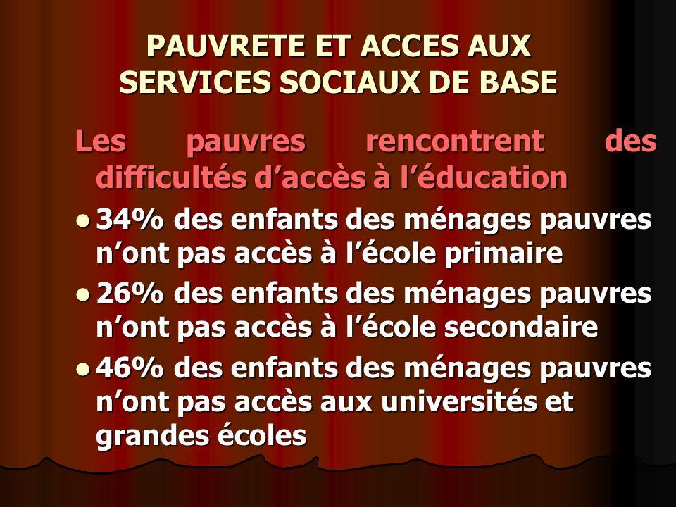 PAUVRETE ET ACCES AUX SERVICES SOCIAUX DE BASE