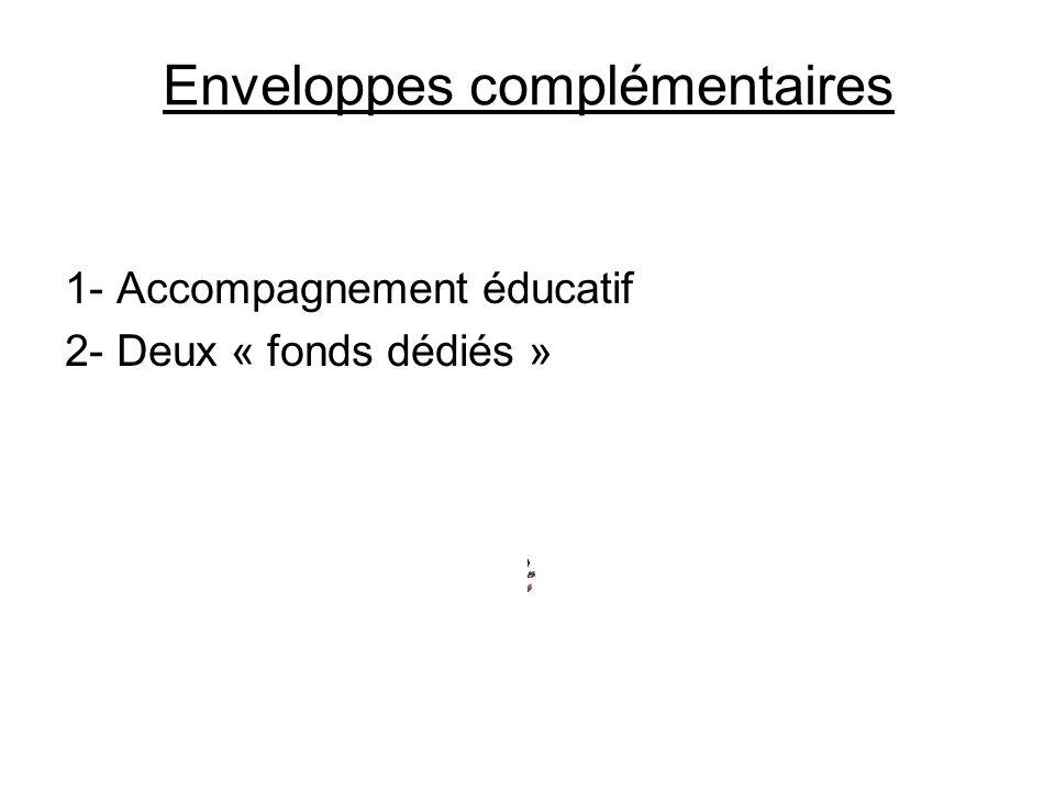 Enveloppes complémentaires