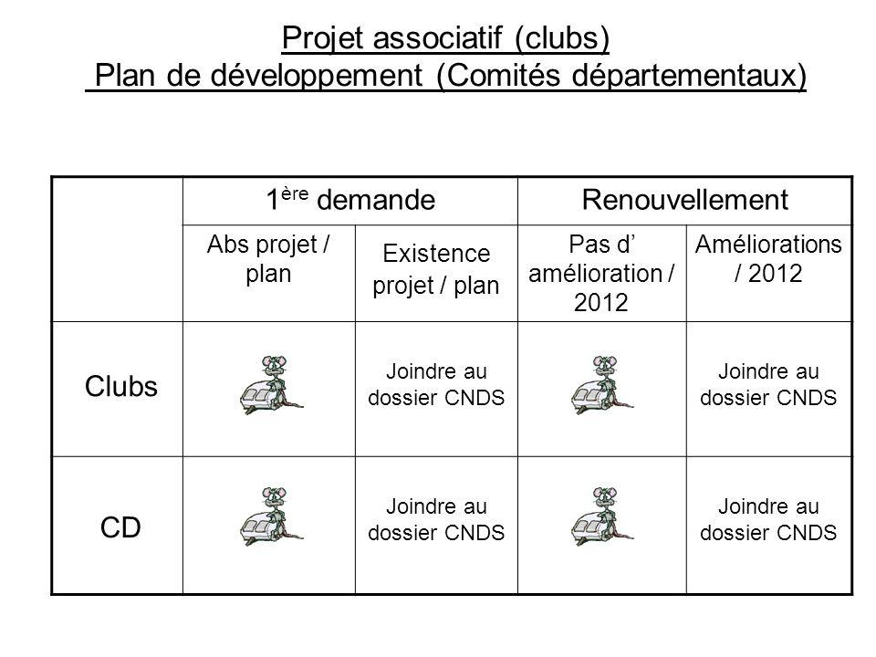 Projet associatif (clubs) Plan de développement (Comités départementaux)