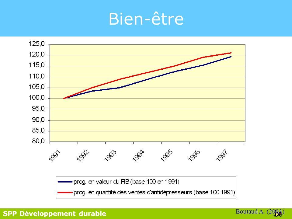 Bien-être Boutaud A. (2003)