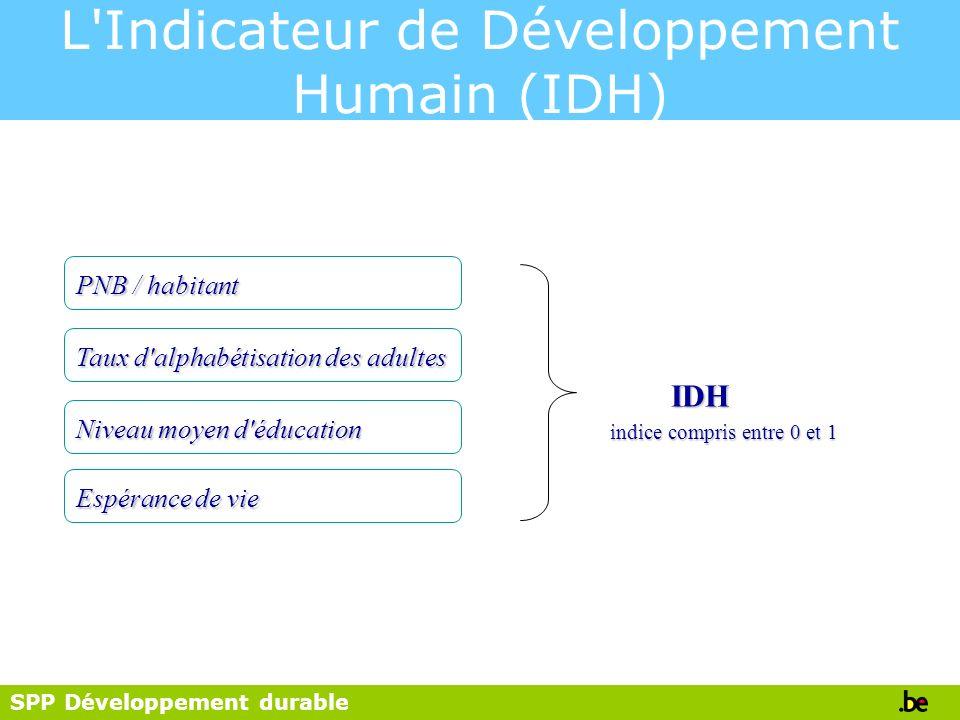 L Indicateur de Développement Humain (IDH)