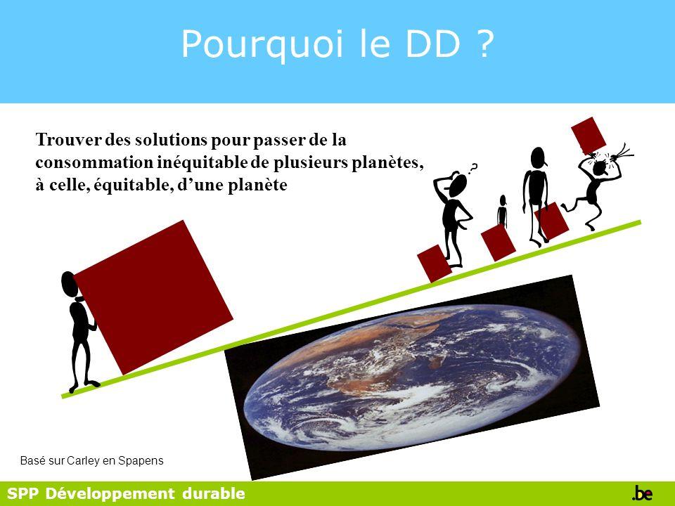 Is Duurzame Ontwikkeling Nodig