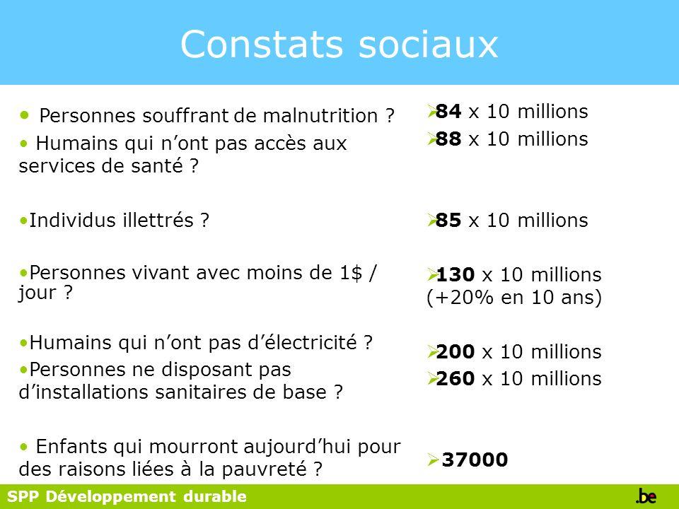 Constats sociaux Personnes souffrant de malnutrition