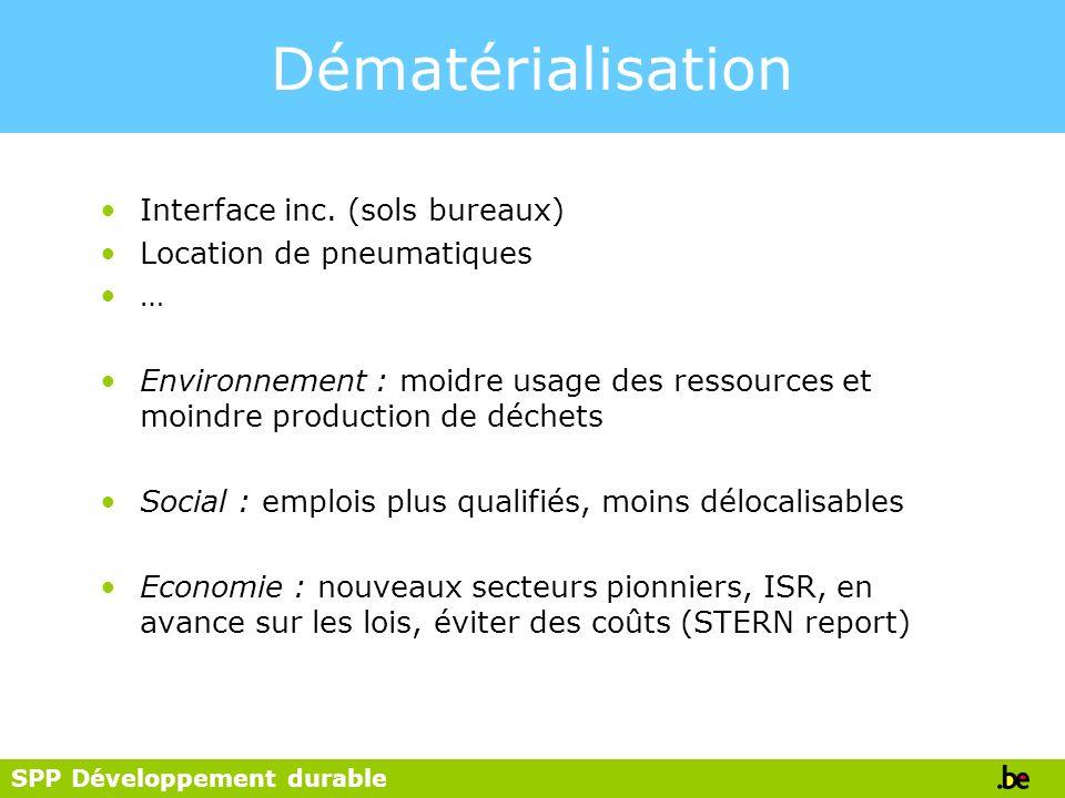 Dématérialisation Interface inc. (sols bureaux)