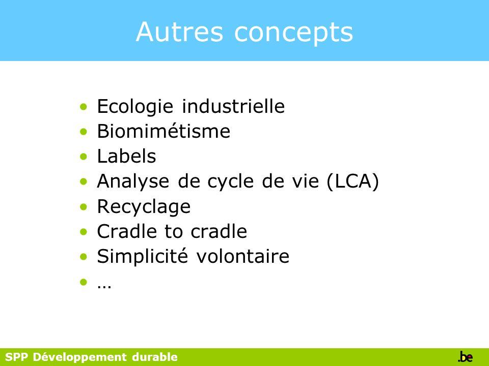 Autres concepts Ecologie industrielle Biomimétisme Labels