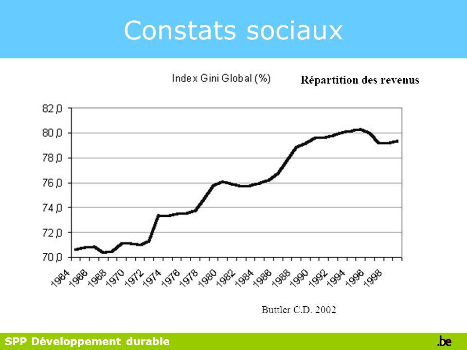Constats sociaux Répartition des revenus Buttler C.D. 2002