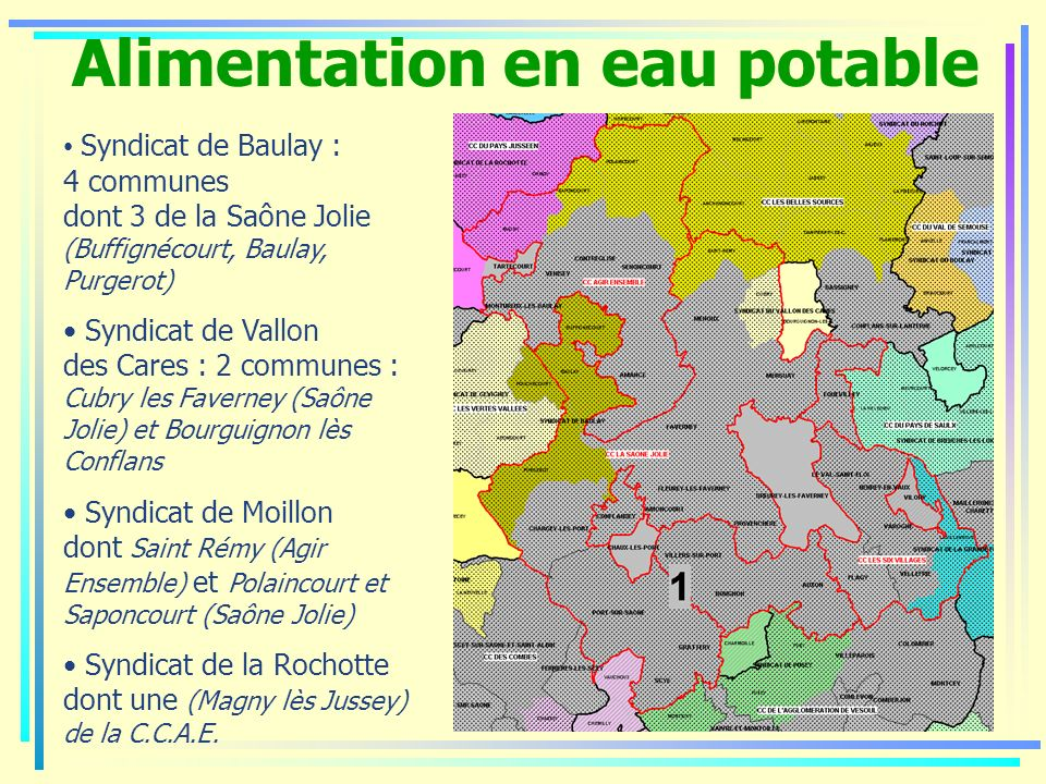 Alimentation en eau potable