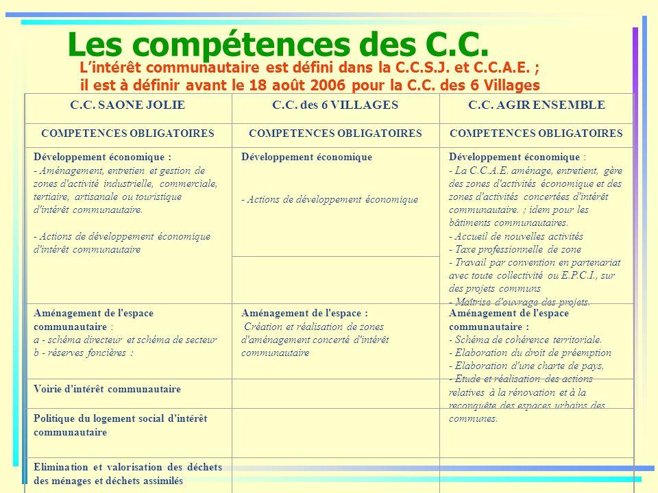 COMPETENCES OBLIGATOIRES