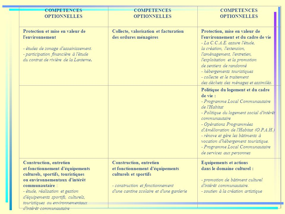 COMPETENCES OPTIONNELLES