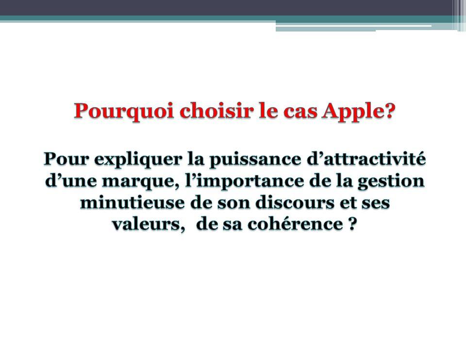 Pourquoi choisir le cas Apple