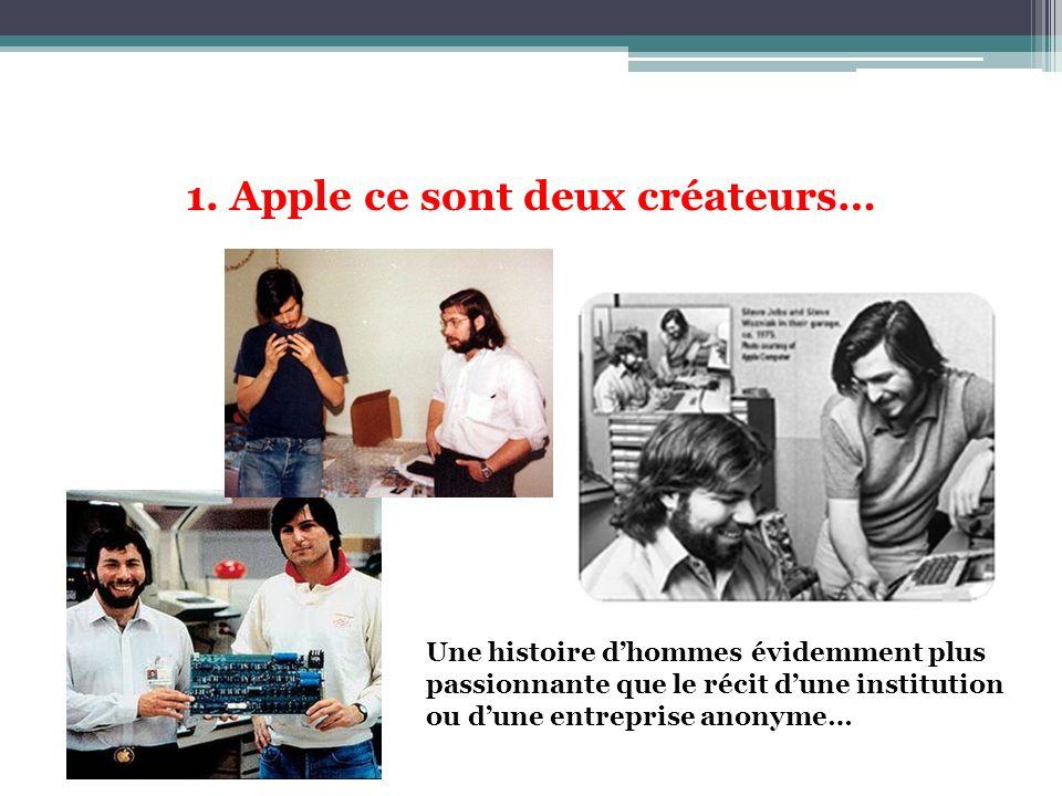 1. Apple ce sont deux créateurs…