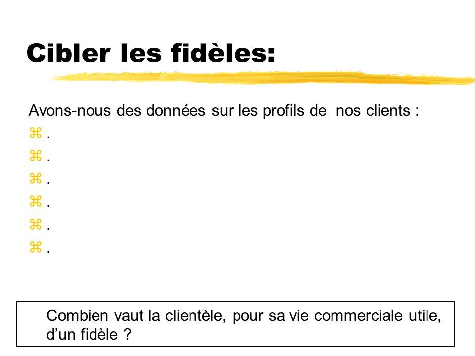 Cibler les fidèles: Avons-nous des données sur les profils de nos clients : .