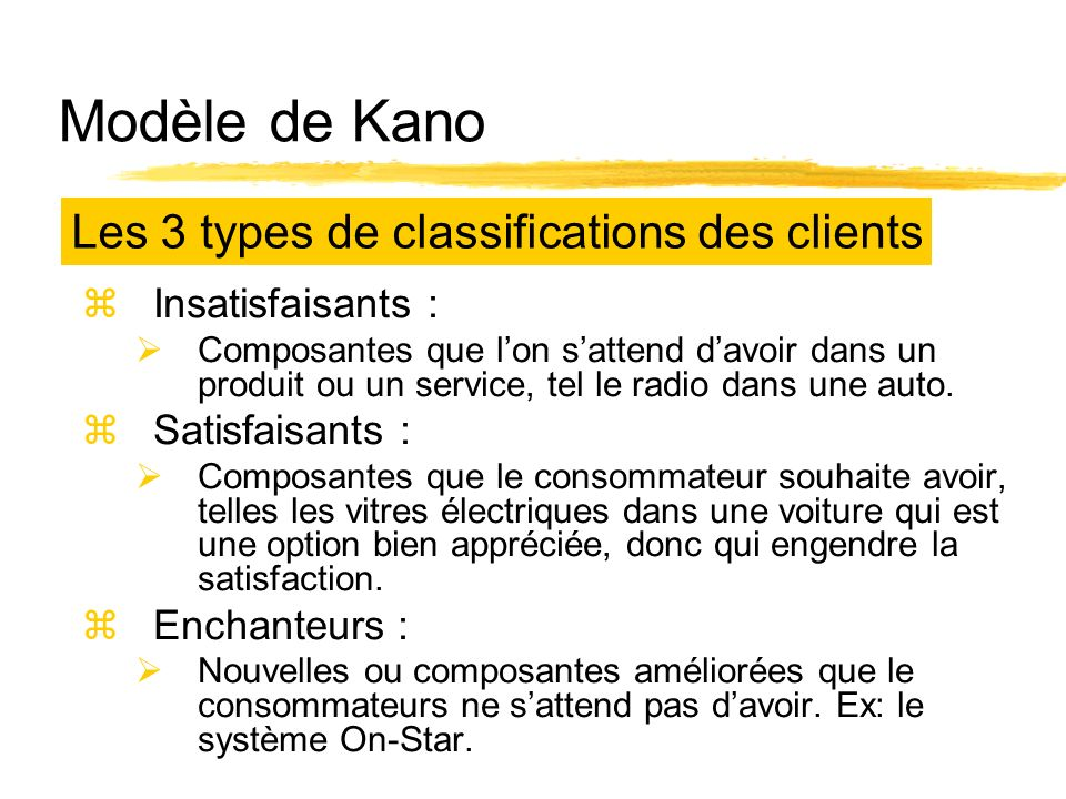 Modèle de Kano Les 3 types de classifications des clients