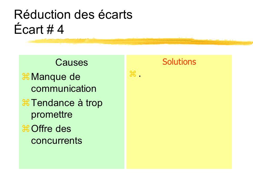 Réduction des écarts Écart # 4