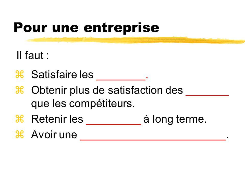 Pour une entreprise Il faut : Satisfaire les ________.
