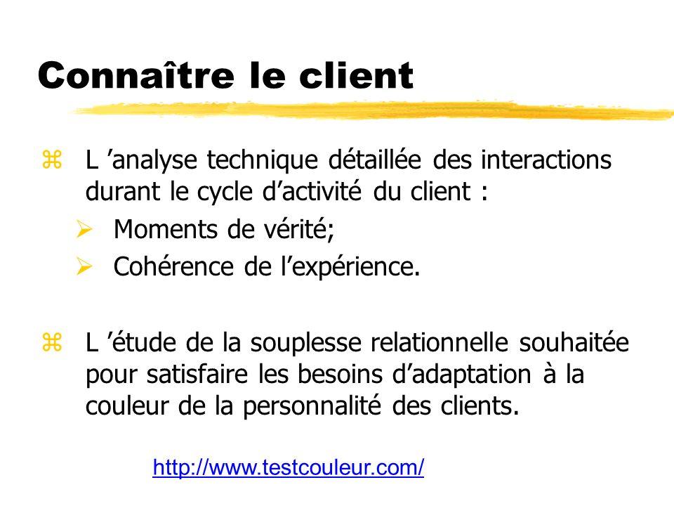 Connaître le client L 'analyse technique détaillée des interactions durant le cycle d'activité du client :