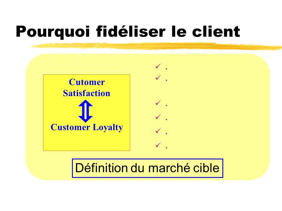 Pourquoi fidéliser le client