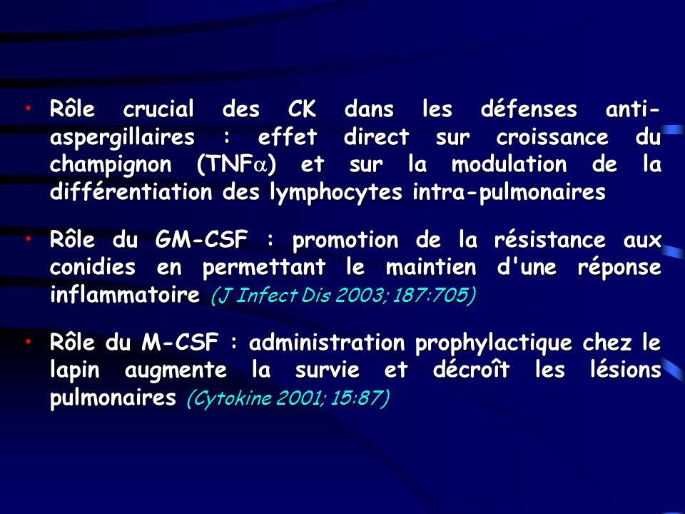 Rôle crucial des CK dans les défenses anti- aspergillaires : effet direct sur croissance du champignon (TNFa) et sur la modulation de la différentiation des lymphocytes intra-pulmonaires