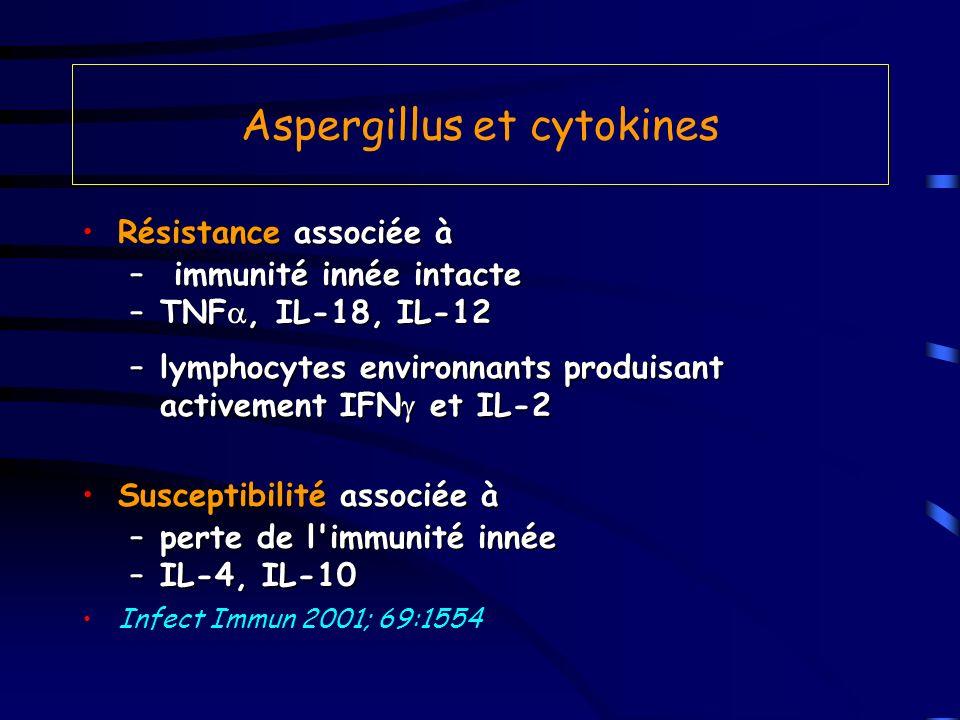 Aspergillus et cytokines