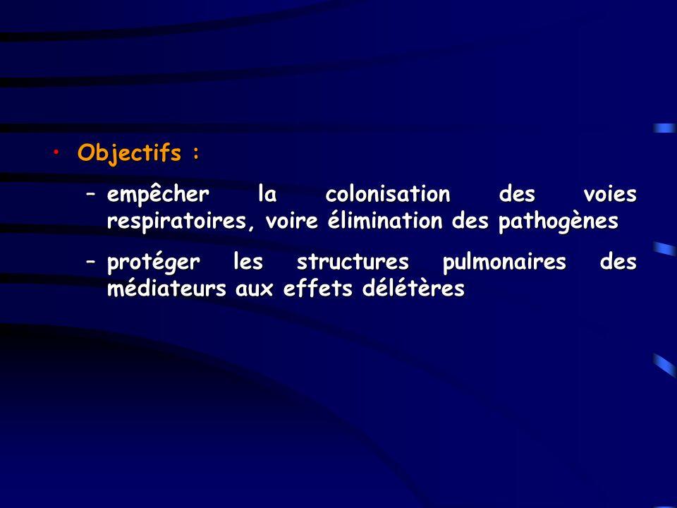 Objectifs : empêcher la colonisation des voies respiratoires, voire élimination des pathogènes.