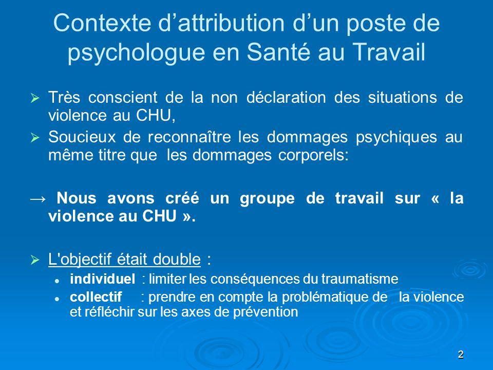 Contexte d'attribution d'un poste de psychologue en Santé au Travail