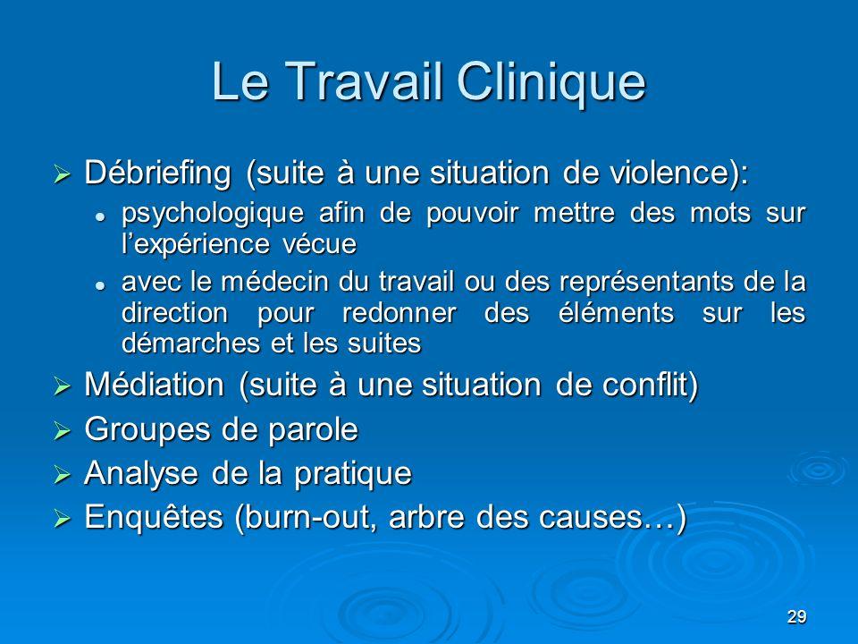 Le Travail Clinique Débriefing (suite à une situation de violence):