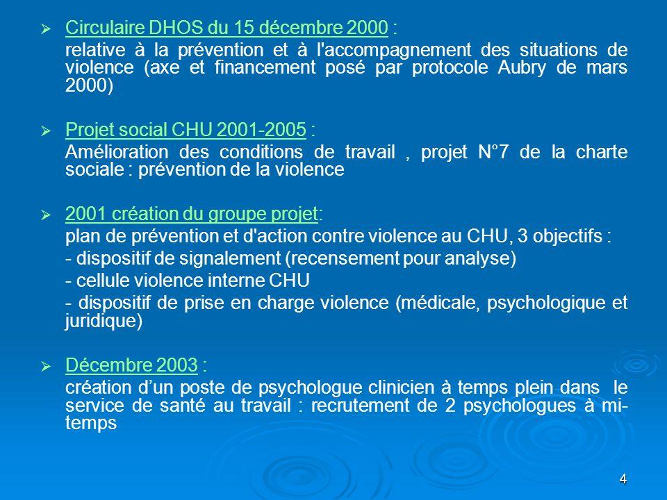 Circulaire DHOS du 15 décembre 2000 :
