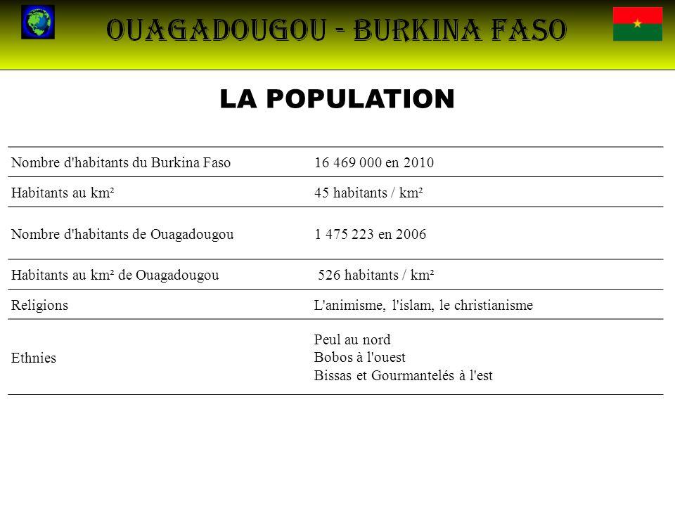 LA POPULATION Nombre d habitants du Burkina Faso 16 469 000 en 2010