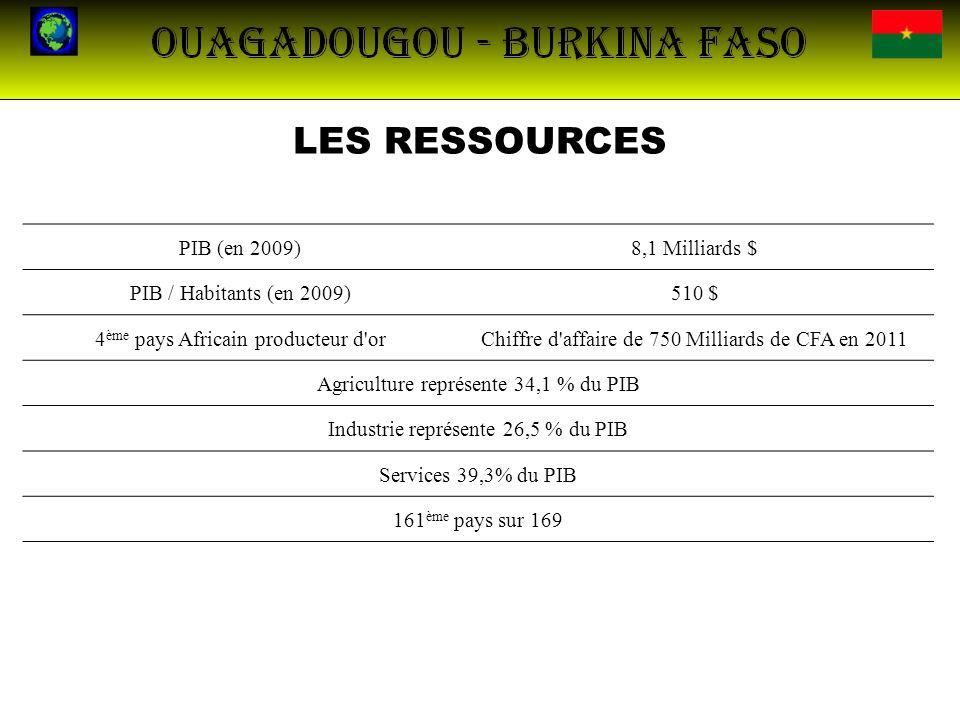 LES RESSOURCES PIB (en 2009) 8,1 Milliards $ PIB / Habitants (en 2009)