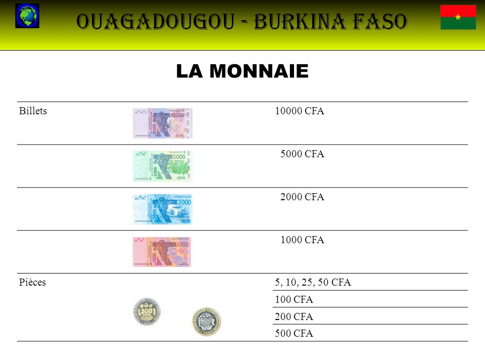 LA MONNAIE Billets 10000 CFA 5000 CFA 2000 CFA 1000 CFA Pièces