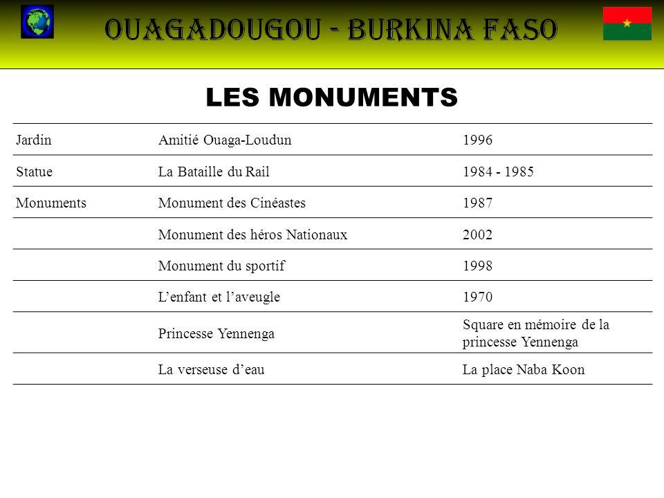 LES MONUMENTS Jardin Amitié Ouaga-Loudun 1996 Statue