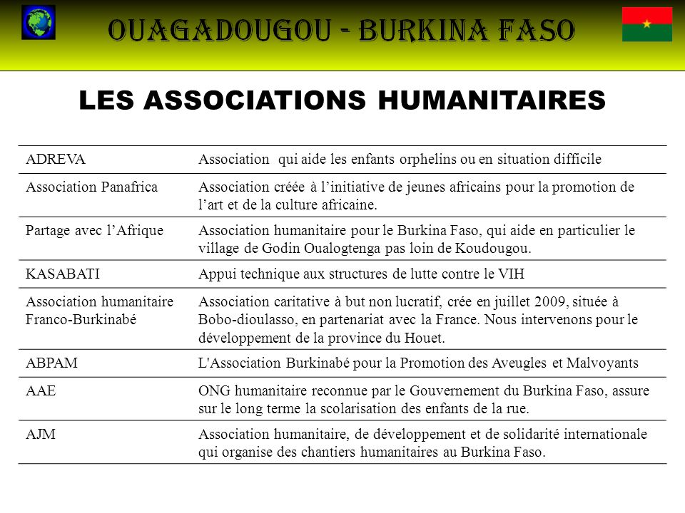 LES ASSOCIATIONS HUMANITAIRES