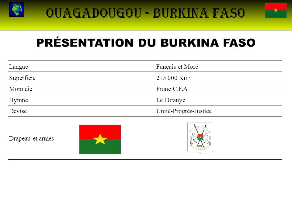 PRÉSENTATION DU BURKINA FASO