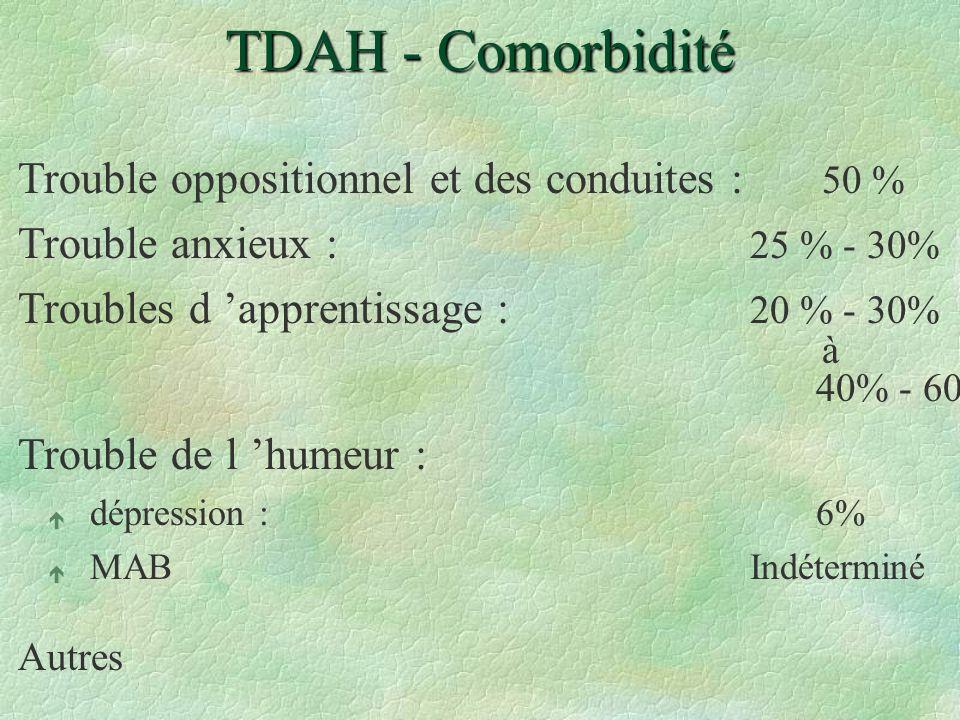 TDAH - Comorbidité Trouble oppositionnel et des conduites : 50 %
