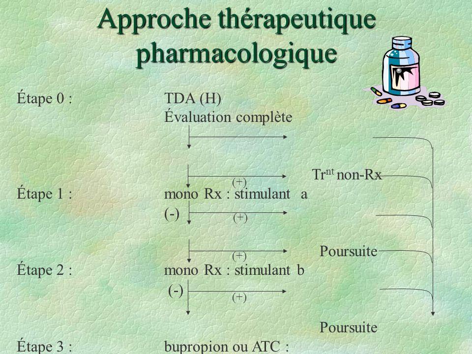 Approche thérapeutique pharmacologique