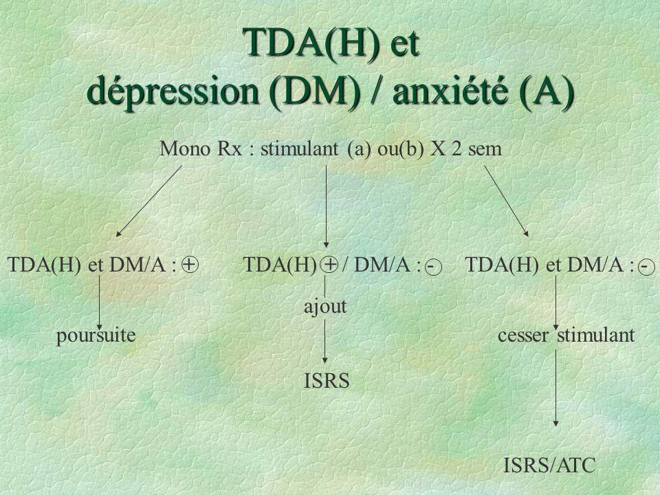 TDA(H) et dépression (DM) / anxiété (A)