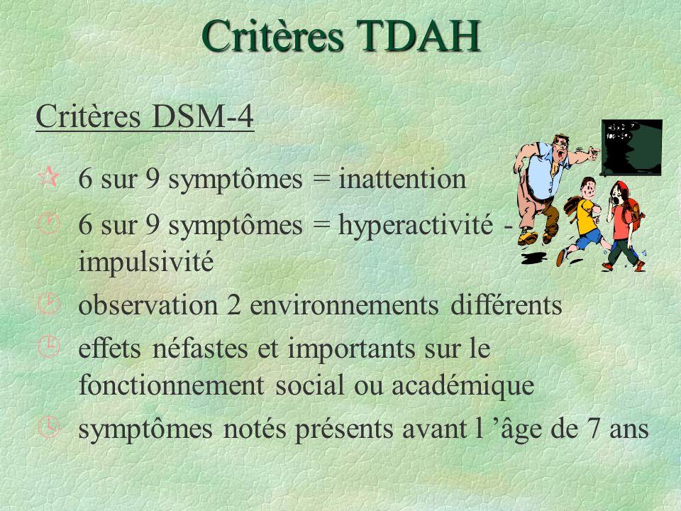 Critères TDAH Critères DSM-4 6 sur 9 symptômes = inattention
