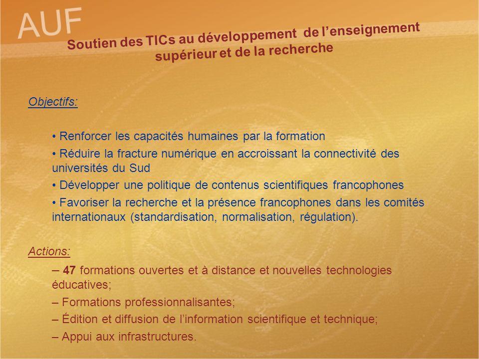 Soutien des TICs au développement de l'enseignement supérieur et de la recherche